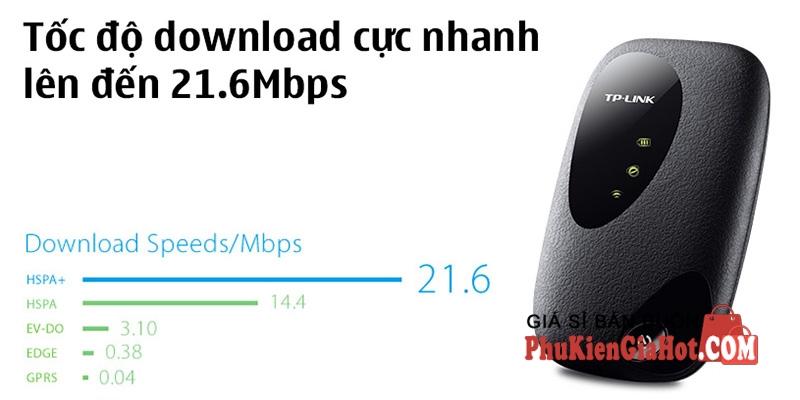 TP-Link M5250 - Bộ Phát WiFi Di Động từ SIM 3G